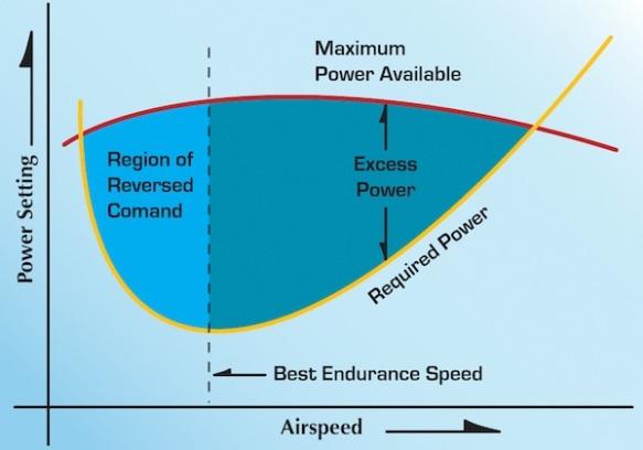 Don't fall behind the power curve    [atani studios ccsa 3.0]